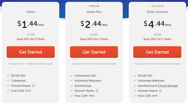 NAMECHEAP PRICING PLANS & FEATURES: CHEAP WEB HOSTING