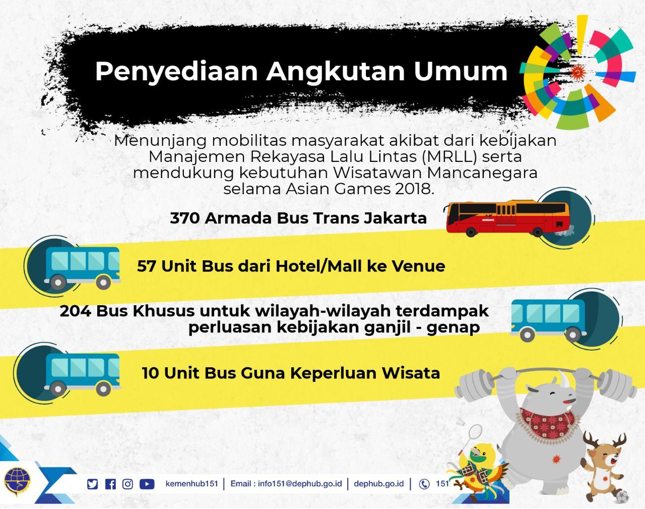 ANGKUTAN UMUM JAKARTA ASIAN GAMES 2018