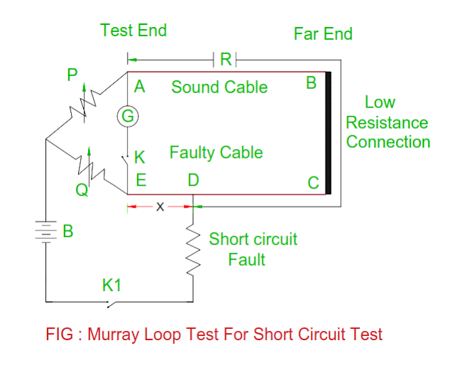 murray-loop-test-for-short-circuit-in-the-underground-cable.png