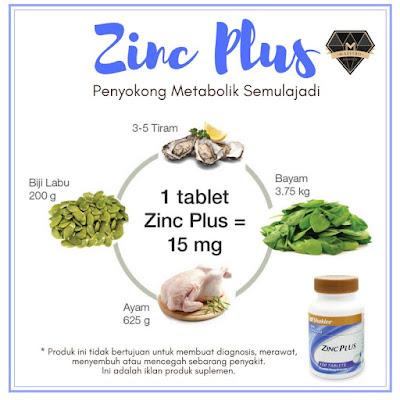 Zinc Plus Shaklee - Fungsi, Keistimewaan, dan Manfaat