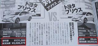 トヨタ新型プリウスのおすすめ値引き法