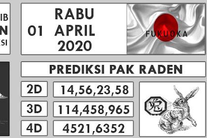 Prediksi Togel Fukuoka 01 April 2020
