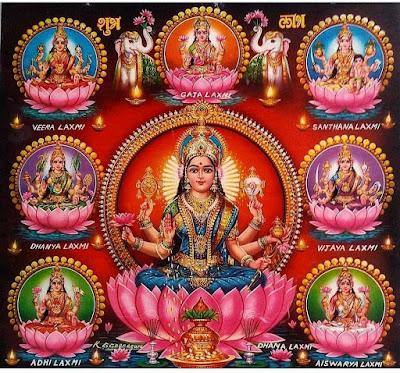 అష్టలక్ష్మీ స్తోత్రం Ashtalakshmi Stotram Telugu Lyrics
