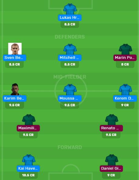 Bundesliga 2019/20: LEV vs WFB MYTeam11 and Dream11 Fantasy Football Team