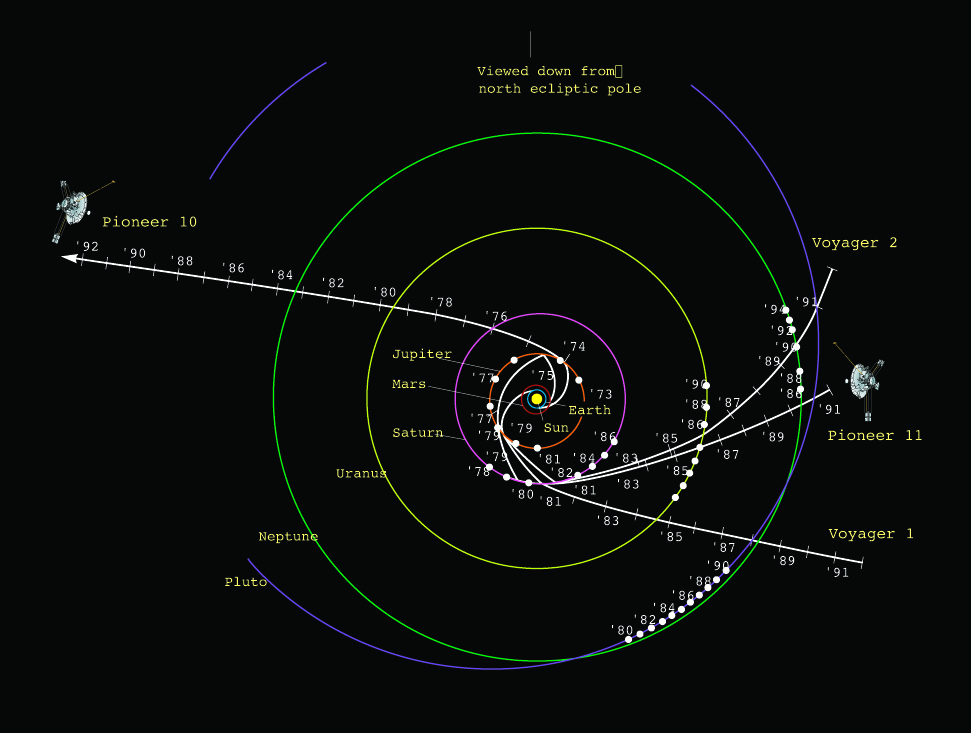 how far is voyager 1 - photo #21