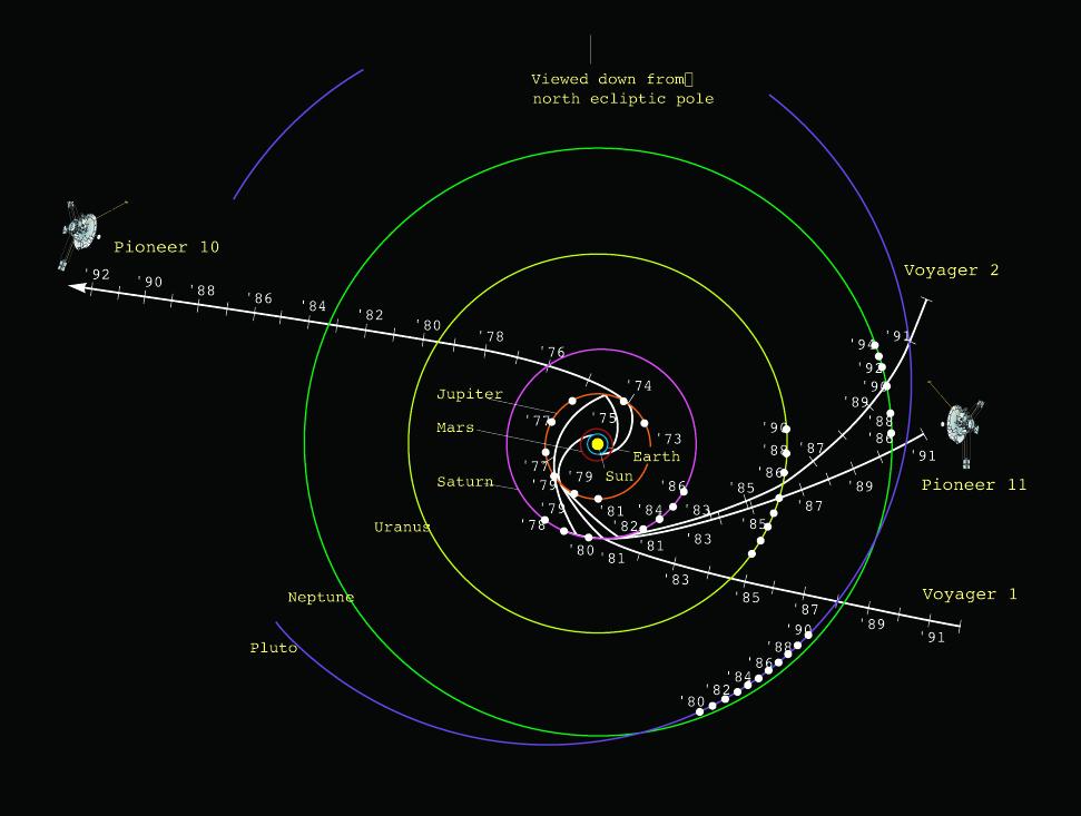 Orbiter.ch Space News: NASA Celebrates Four Decades of ...