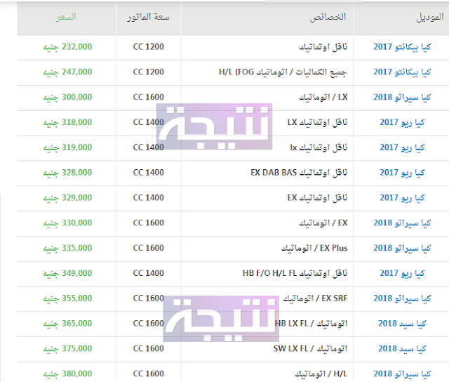 أسعار سيارات كيا 2018 في مصر