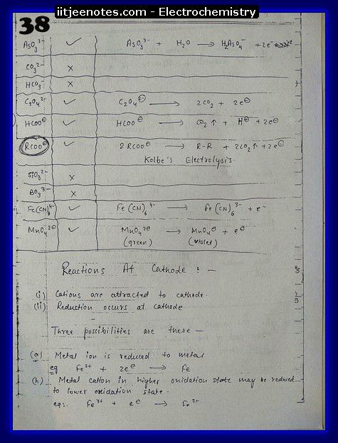 Electrochemistry Notes IITJEE8