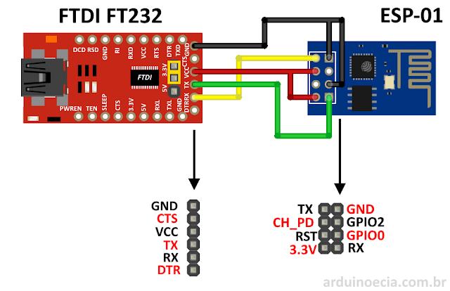 Gravando firmware nodeMCU no ESP8266 ESP-01