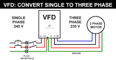 vfd s converting 1 phase to 3 phase diagrams 44 wiring