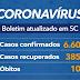 Governo do Estado confirma 6.607 casos e 103 óbitos por Covid-19