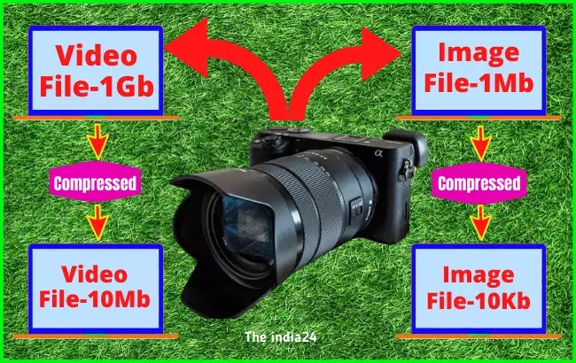 Compress video and image files without degrading quality.