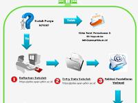 Tata Cara Pendaftaran Online SPAN PTKIN 2020/2021