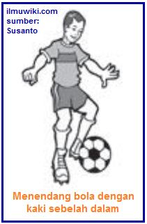 Pengertian Menyundul Bola : pengertian, menyundul, Teknik, Dasar, Sepak, Gambarnya, Lengkap, (Menendang,, Mengontrol,, Menyundul,, Menggiring)