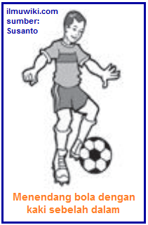 Menendang Bola : menendang, Teknik, Dasar, Sepak, Gambarnya, Lengkap, (Menendang,, Mengontrol,, Menyundul,, Menggiring)