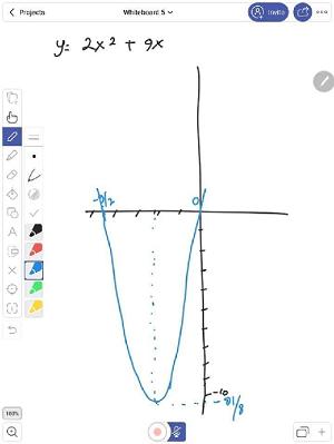 A. y = 2x² + 9x