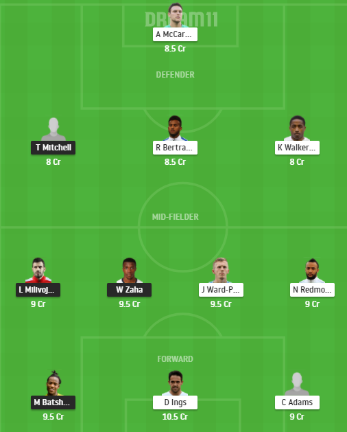 Crystal Palace vs Southampton Dream11 Fantasy Football Team for Today's Match of Premier League