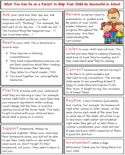 Parent Reminders for the School Year