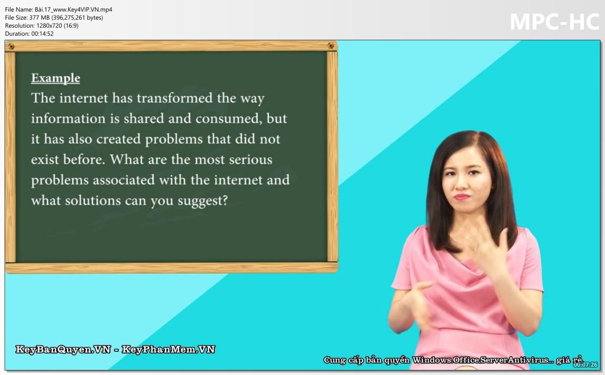 42 Video hướng dẫn học IELTS cho người mới bắt đầu.