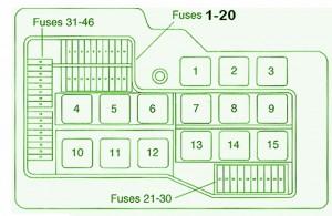 BMW Fuse Box Diagram: Fuse Box BMW 325i 1994 Diagram