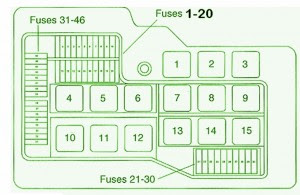 fuse box bmw 325i 1994 diagram