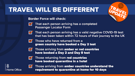 New Border Force checks and quarantine testing information for travellers