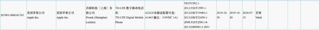 iPhone_SE_2_Lulus_Sertifikasi_3C