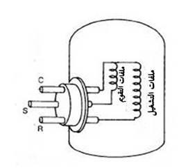 توصيلة ملفات محرك الضاغط مع الروزيته