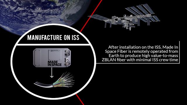 Đồ họa cấu tạo cáp quang sản xuất trong không gian. Ảnh: Made In Space.