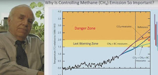 Why Is Controlling Methane(CH4) Emission So Important? (Credit: YouTube ) Click to Enlarge.