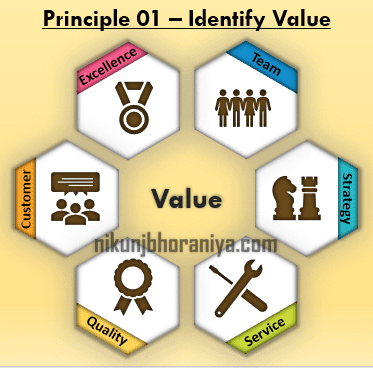 Principle 1 Identify Value