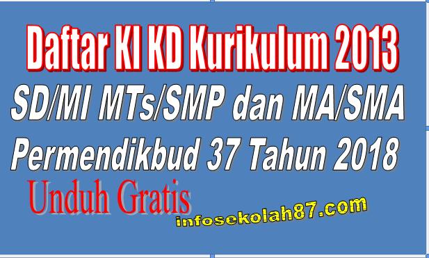 Update | Daftar KI KD Kurikulum 2013 Sesuai Dengan Permendikbud 37 Tahun 2018