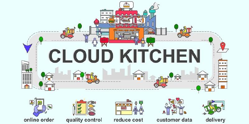 Cloud kitchen sering juga disebut sebagai dapur satelit atau ghost kitchen. Mengenal Manfaat Untuk Pebisnis Dari Inovasi Bernama Cloud Kitchen