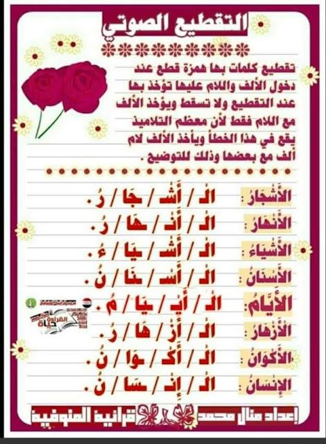 لغة عربية |  تحليل الكلمات مهم لطلبة الصفوف الإبتدائية %25D8%25AA%25D8%25AD%25D9%2584%25D9%258A%25D9%2584%2B%25D8%25A7%25D9%2584%25D9%2583%25D9%2584%25D9%2585%25D8%25A7%25D8%25AA%2B%25282%2529