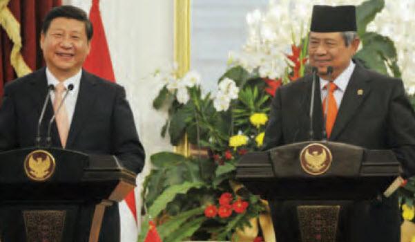 Kerja Sama Indonesia