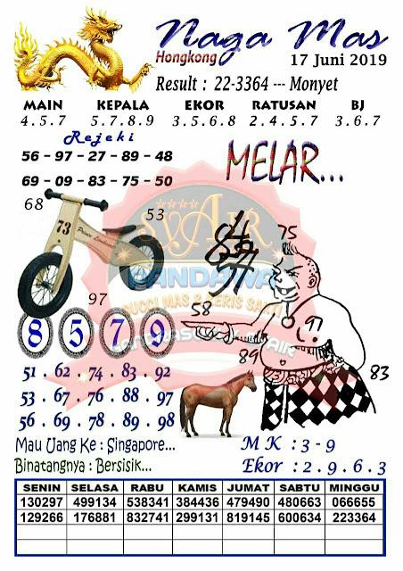 code syair hk hartap73