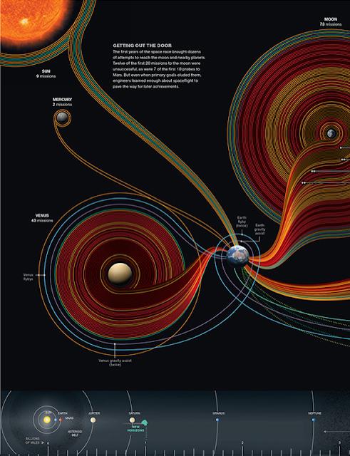 visuals to mars mission - photo #43