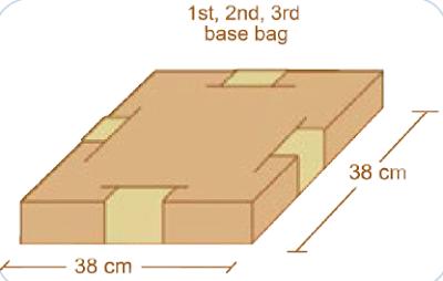 Base atau Tempat Hinggap