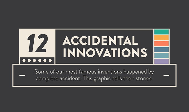 12 Accidental Innovations