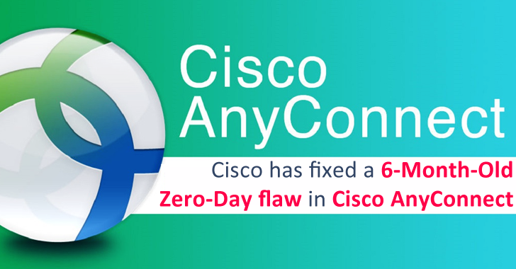 Cisco has Fixed a six-month-Old Zero-day Vulnerability Found in the Cisco AnyConnect