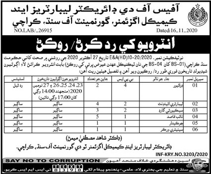 Sindh Health Care Commission SHCC Human Resource Posts Karachi 2020