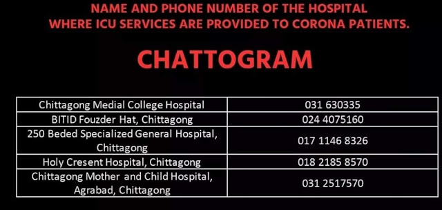 ICU Hospitals Chittagong