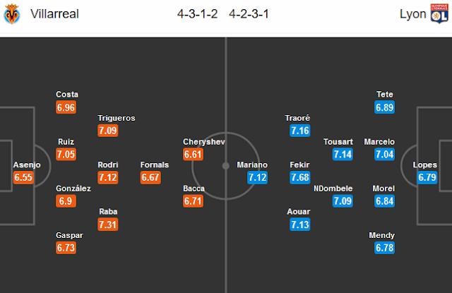 Nhận định Villarreal vs Lyon, 01h00 ngày 23/02 2