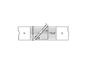 current-carrying conductor