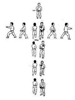 Nama Nama Jurus Karate Sabuk Putih : jurus, karate, sabuk, putih, Taekwondo:, Jurus, Taekwondo, Sabuk, Putih