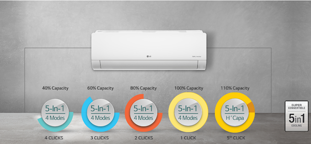 LG 1.5 Ton 5 Star Inverter Split AC Convertible 5-in-1 Cooling & HD Filter with Anti-Virus protection