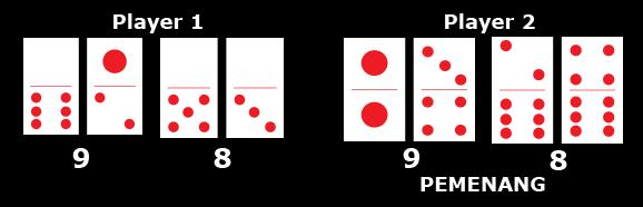 Image result for Cara Menghitung Kartu Domino adalah dengan menjumlahkan nilai bulatan pada kartu di sisi kiri dengan kartu di sisi kanan. Dalam permainan Domino Online, kartu akan dihitung secara otomatis. Jika nilai kartu sama, maka pemenang akan ditentukan dari kepemilikan balak. Contoh :