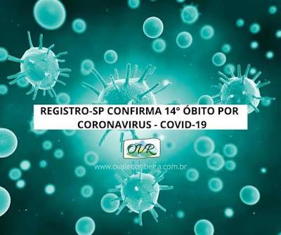 Registro-SP confirma 14 óbito por Coronavirus - Covid-19
