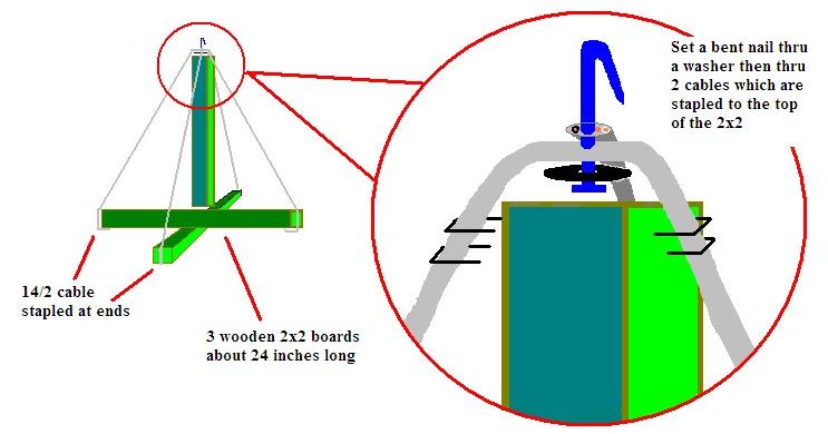 Door Operator Wiring Diagram Manual Wiring Diagram Powermaster