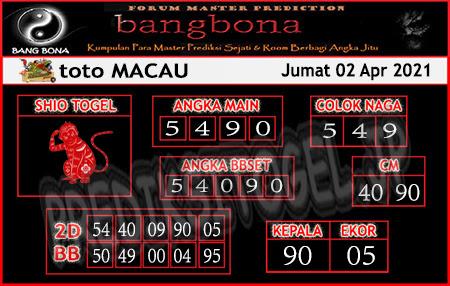 Prediksi Bangbona Toto Macau Jumat 02 April 2021